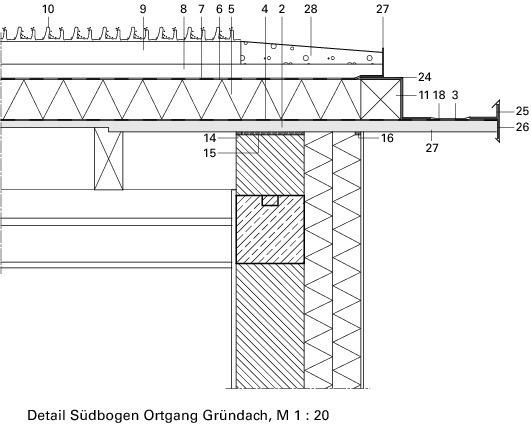 dach ortgang die mssen bei greren ud geringeren lattweiten an den rippen der ausgeklinkt werden. Black Bedroom Furniture Sets. Home Design Ideas