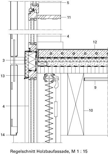 Holzskelettbau detail  Viel Raum für ExperimenteDRK-Kindertagesstätte Lichtenbergweg ...