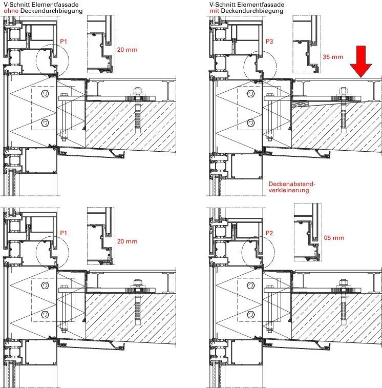 unterschied elementfassade pfosten riegel fassade wohnfl che des geb udes. Black Bedroom Furniture Sets. Home Design Ideas