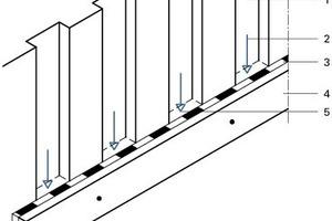 Bild 6: Skizze möglicher Wassereintrittsstellen bei tief liegenden Sicken; die Sicken sind hier überhöht dargestellt<br />