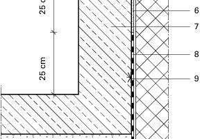 Bild 4: Skizze der Ausgangssituation<br />