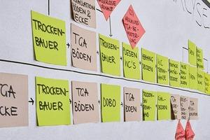 –Erarbeitung des Prozessablaufs in gemein-samen Workshops mit allen Beteiligten–Gemeinsames Verständnis Planung – Baustelle für den Gesamtablauf