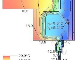 Bild12: Temperaturverlauf beim Rollladenkasten