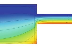Temperaturverlauf bei einem gänzlich ungedämmten alten Mauerwerk (240 mm, l = 0,99 W/mK) und neuem Fenster (U<sub>F</sub> = 1,4 W/(m²K)): Die Oberflächentemperatur unter Normbedingungen beträgt an der kältesten Stelle der Fensterlaibung 9,0 °C (Mindestwärmeschutz gemäß DIN 4108 nicht eingehalten)<br />