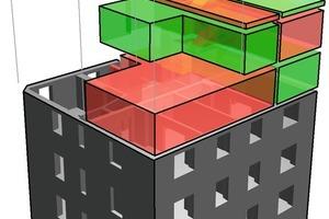 """<div class=""""10.6 Bildunterschrift"""">Die rote und die blaue Wohnung haben die Orientierung nach Süden, Norden und Westen. Diese Wohnungen verfügen über großzügige Oberlichter</div>"""