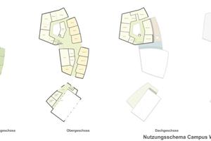 Der im Wesentlichen zweigeschossige Bau mündet in einem dreigeschossigen Kopfbau im nördlichen Bereich. Hier ist im Erdgeschoss der Ganztagesbereich angelegt mit flexiblen Räumen, die sich zu einer großen Aula zusammenschalten lassen