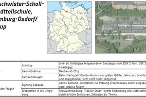 Geschwister Scholl Stadtteilschule, Hamburg-  Osdorf/Lurup