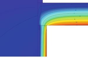 Dank des auf die ThermoPlatte aufgesteckten PVC-Profils weist die Laibungsdämmung an der kritischsten Stelle identische Oberflächeneigenschaften wie der Fensterrahmen auf. Selbst ein Absinken der Oberflächentemperatur auf