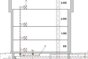 <p>1Solarthermie Anlage (Vakuumröhrenkollektoren)<br />2Wohnungsübergabestation<br />3Netzpufferspeicher, je 850 l<br />4Erd-Solar-Pufferspeicher, je 13000 l<br />5Gasbrennwertkessel 299 kW<br />6Solarregler<br />7Anschluss an die restlichen Stränge </p>