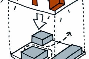 """<div class=""""10.6 Bildunterschrift"""">Explosionszeichnung Residenz, 2003</div>"""