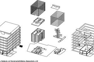 Axonometrie des Gebäudes und der Gemeinschaftsfächen, o.M.