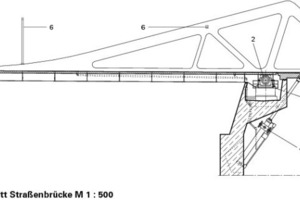Längsschnitt Straßenbrücke, M 1:500<br />