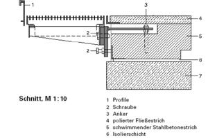 Schnitt, M 1:10<br />