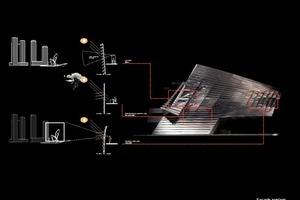 Fassadensystem , o.M.