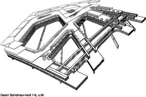 Sichtenfeld 1−6, o.M.