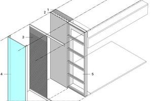 Abb.8: Bürogebäude Hager Blieskastel, Schneider + Schumacher: modular aufgebaute Fassade