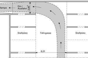 Bild 3: Skizzierung der Schleppkurve bei der Ausfahrt aus der Tiefgarage