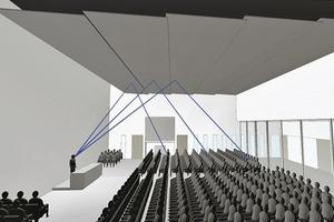 Gemeinsam erarbeiteten Architekten und Akustikplaner eine Akustikdecke, deren geometrische Schalllenkung und akustische Oberflächenwirkung mit Hilfe von Computersimulationen getestet wurde