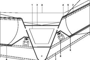Detail Rinnenträger, M 1:15