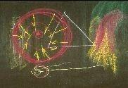 """""""Je weiter sich der Mensch von der Erde entfernt"""", Wandtafelzeichnung 20.04.1923 - Rudolf Steiner"""