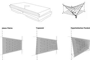 Parametrisierung- Flächengeometrie Fassade