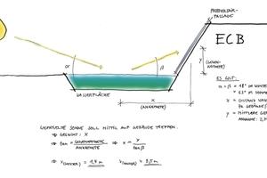 Entscheidend für den Wirkungsgrad der Photovoltaik-Anlage sind die Ausrichtung und die Neigung der Aufstellflächen<br />