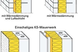 Abb. 4: Kalksandstein-Außenwandkonstruktionen für beheizte Gebäude