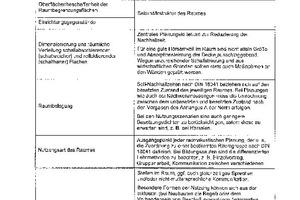 Tabelle 1: Einflussfaktoren auf die Raumakustik, inkl. der bauakustischen Voraussetzungen