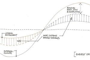 Energy Design<br />