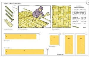 Die Arbeit von Aryan Mirfendereski ist eine Bauanleitung