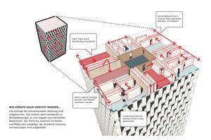 Konzeptskizze 2016, Phase 1: Moving Space, flexible Raumstrukturen, Schuberth und Schuberth ZT-GmbH
