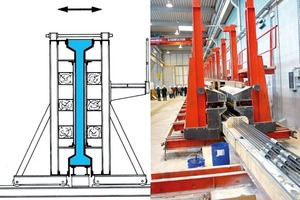 Abb. 9: Systemschalung für Fertigteilbinder mit I-Querschnitt