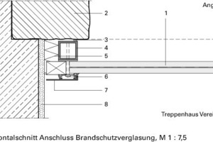 Horizontalschnitt Anschluss Brandschutzverglasung, M 1:7,5<br />