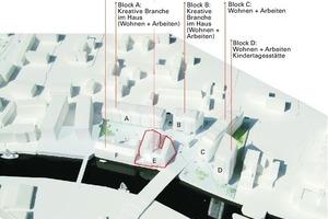 Visualisierung des Gebäudeensembles