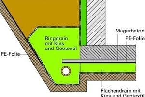 Abb.5: Skizze der bei einem Bauwerk festgestellten Situation