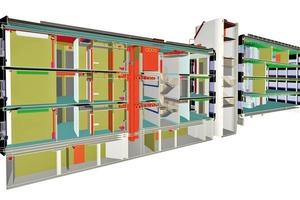 Mithilfe eines digitalen Gebäudemodells wurden Scans erstellt, mithilfe derer Pläne und Visualisierungen vom PowerHouse angefertigt werden konnten