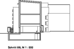 Schnitt BB, M 1:500