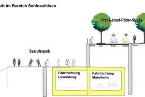 Schemaschnitt Schlossfelsen
