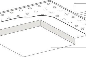 Akustikdeckensystemaus Gipskartonlochplatten mit aufgebrachter Melaminharzschaum-Beschichtung<br />