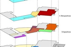 Isometrie, Raumaufteilung, o. M.