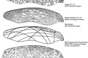 Übersicht der parametrisch erstellten Dachbauteile