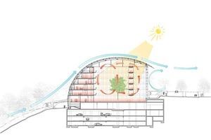 Im Winter sorgt die Glashülle mit ihrer kompakten Gebäudeform für die passive Nutzung der Sonnenenergie