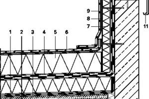 Dachabschluß