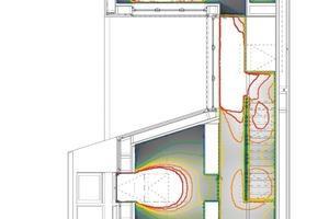 """<div class=""""10.6 Bildunterschrift"""">Tageslichteinfall im Obergeschoss</div>"""