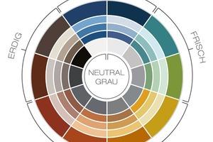 Durchdachte Farbpaletten schaffen eine natürliche Atmosphäre und unterschiedliche Stimmungen