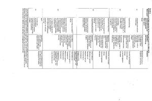 Tabelle 2: Beschreibung der Nutzungsarten für Raumgruppe A nach DIN 18041:2015
