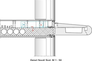 Detailschnitt Nord/Süd, M 1:50<br />