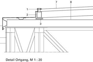Detail Ortgang, M 1:20Legende Detail Ortgang<br /><br />1Doppelkederklemmprofil<br />2Rechteckprofil<br />3Gleitlager<br />4Blecheinfassung, neu<br />5Verglasung, neu<br />6Bogenbinder, historisch<br />7PTFE-Membran<br />8Stahlträger, historische Konstruktion