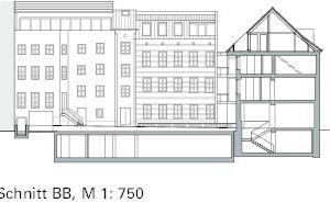 Schnitt BB, M 1 : 750