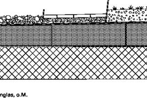 Kompaktdach bekiest mit Gefälleplatten, o.M.